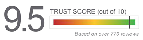9.5 score on TrustPilot